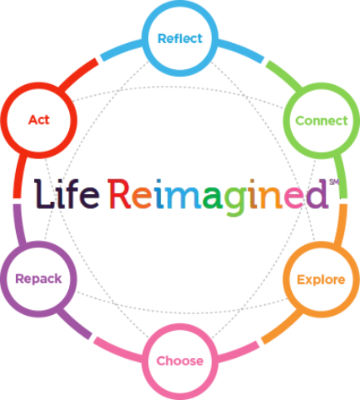 Life Reimagined - A personal guidance system for a lifetime of transitions created for AARP. Life Reimagined presents 6 practice areas- Reflect, Connect, Explore,Choose, Repack, Act. Offering practical steps to identify and act upon your