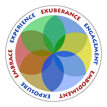 e-mandala-with-embodiment-opt