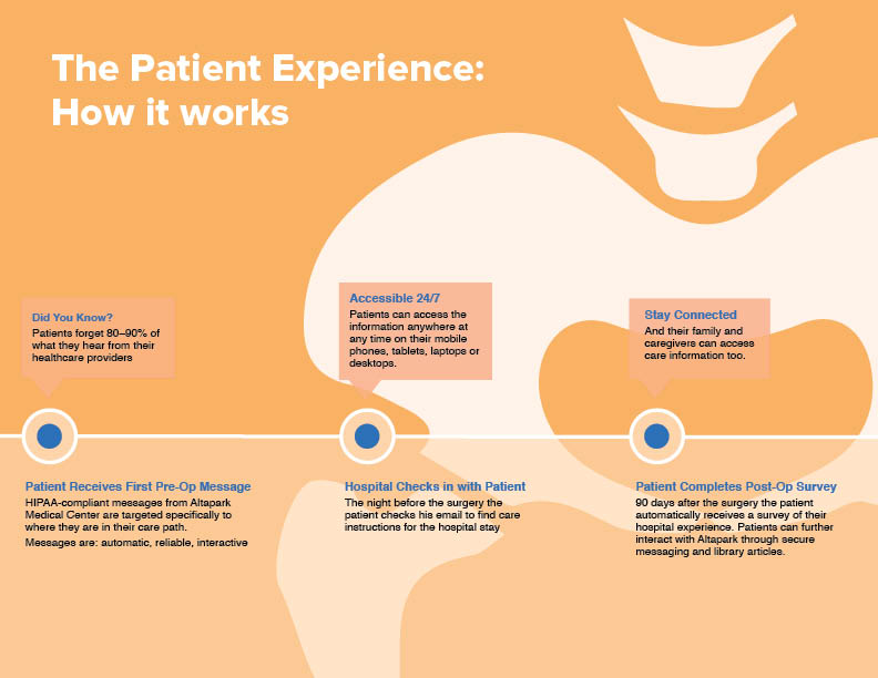 The+New+Model+of+Patient+Engagement+v+35.jpg
