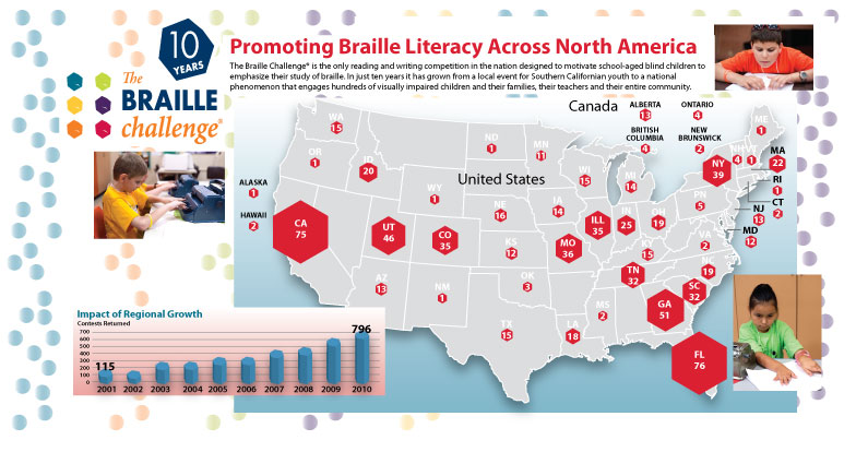 Promoting Braille Literacy Across North America