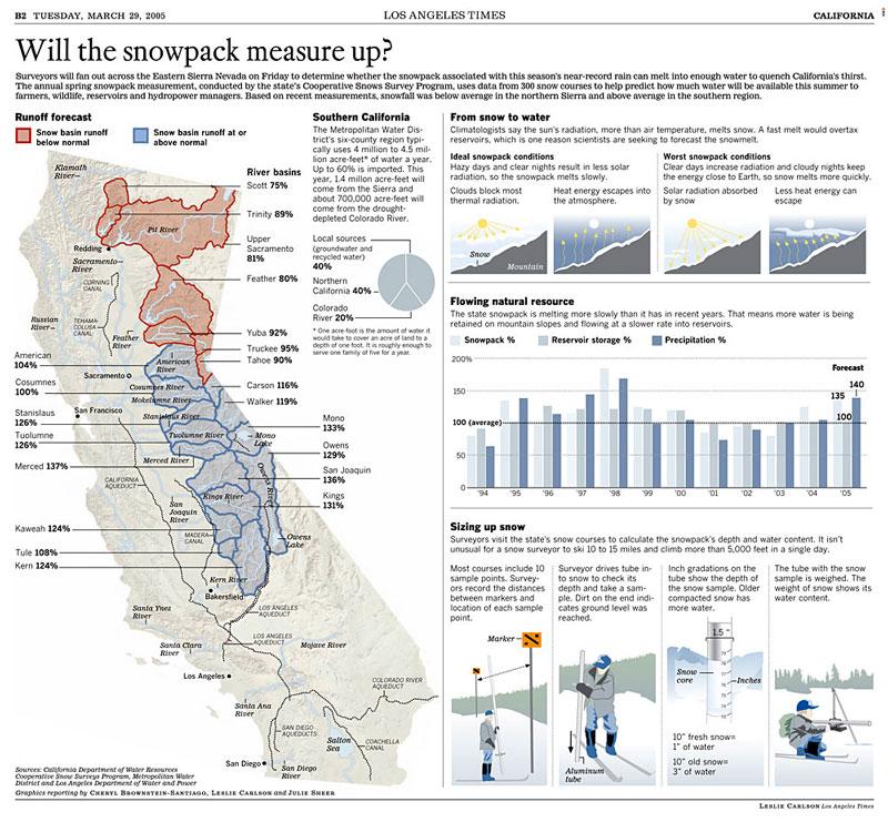 Snowpack-graphic.jpg