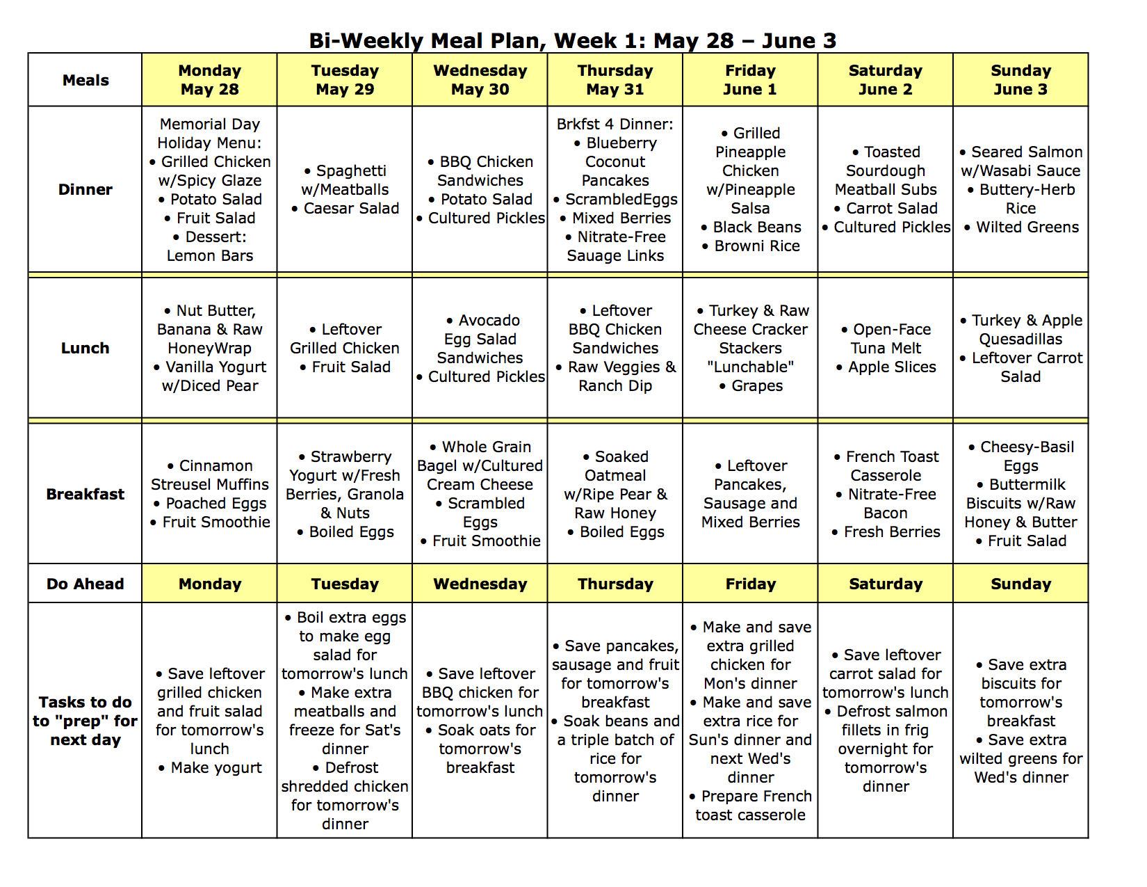 bi weekly meal plan for may 28 june 10 the better mom