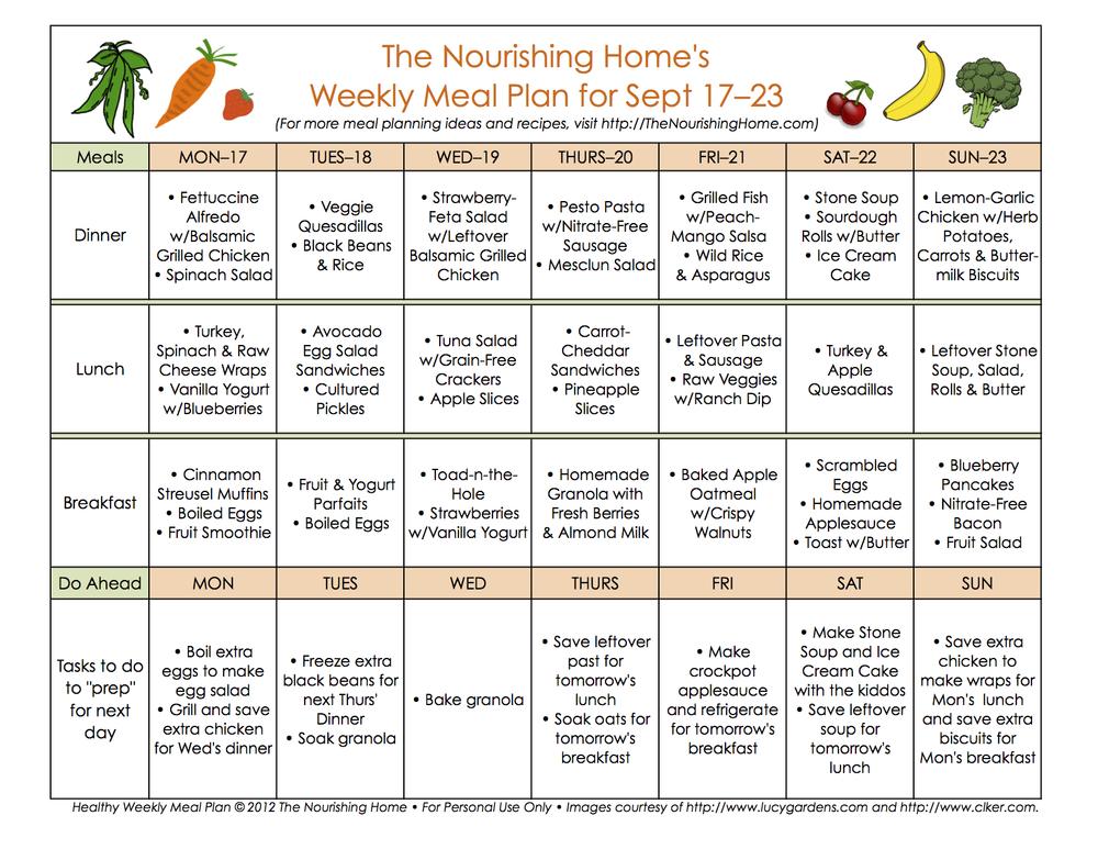 Simple diabetic diet plan / Diet shake with kale
