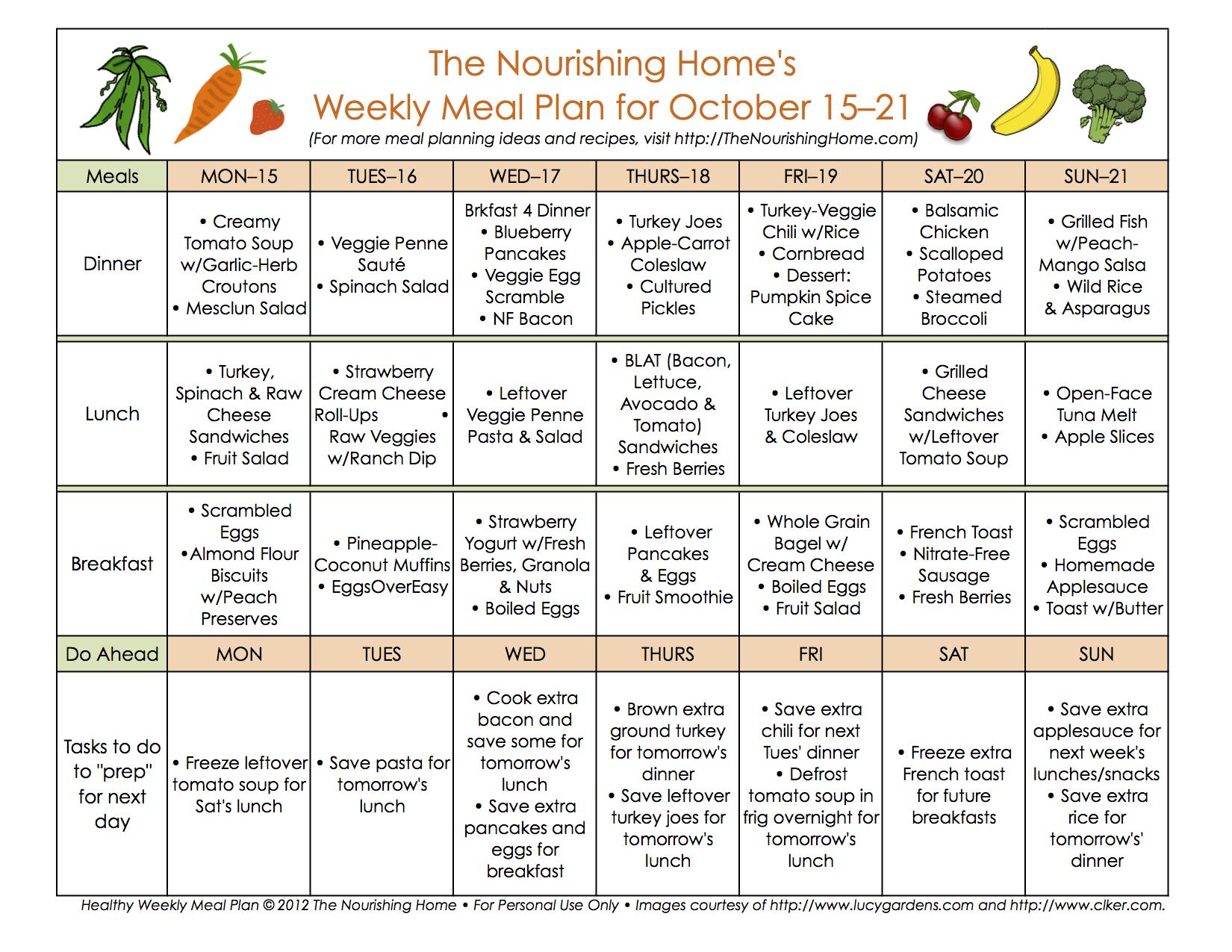 Recipe Links For Week
