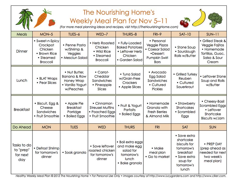 New Meal Plan 33b