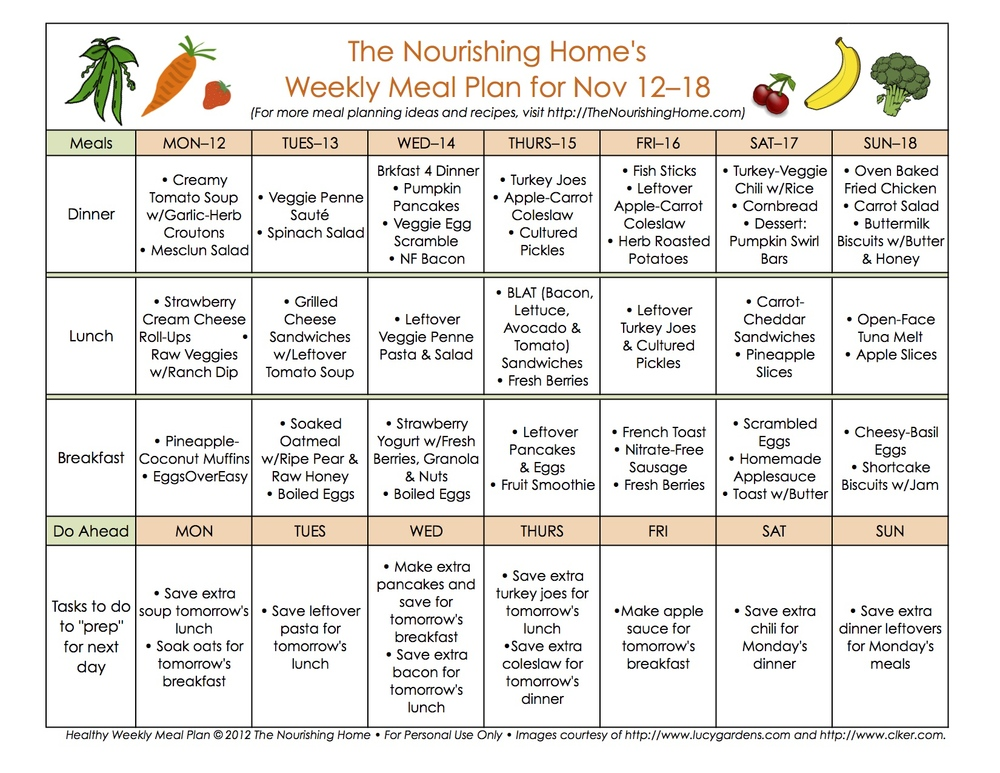 New Meal Plan 34a