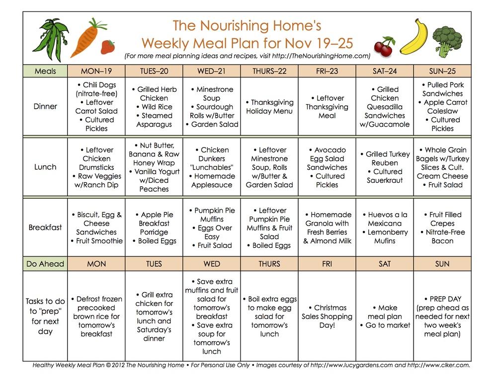 Nov 10 Bi Weekly Meal Plan For November 12u201325 Awesome Design