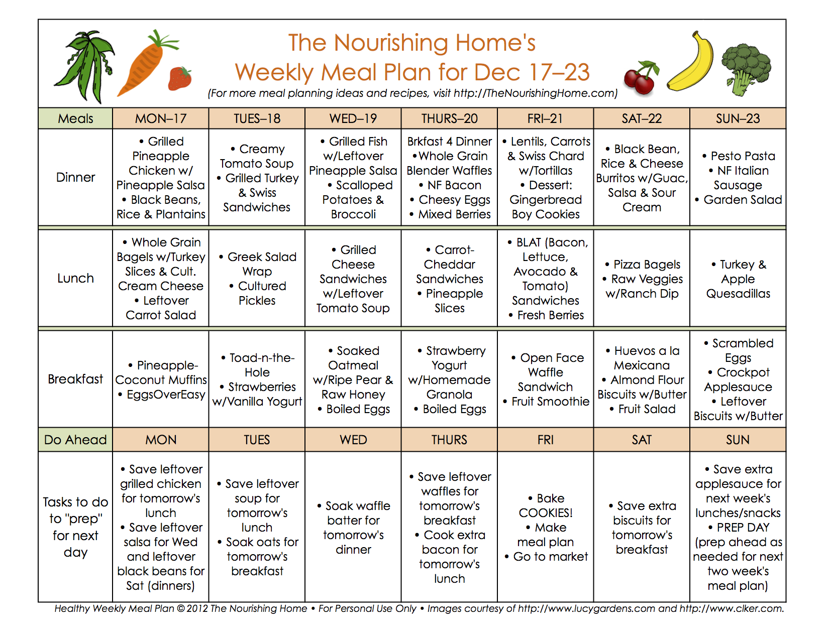 Healthy Meal Plans For Picky Eaters