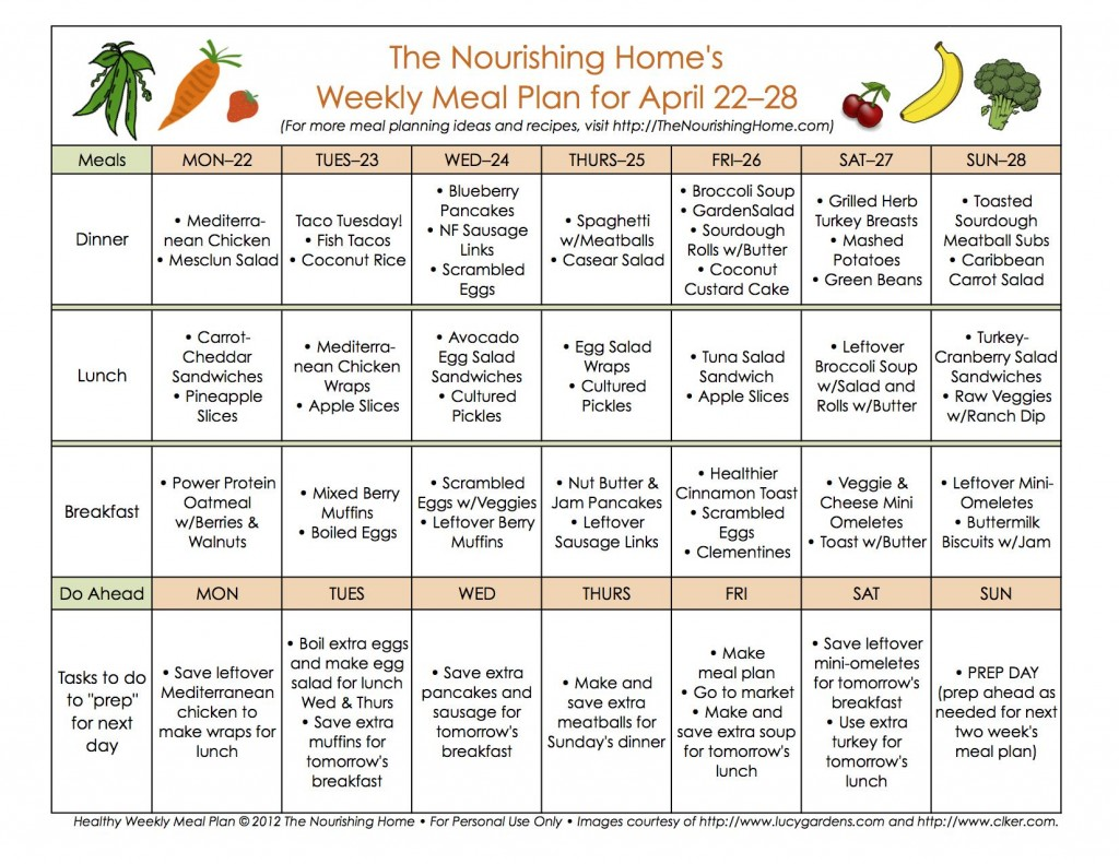 New Meal Plan 45b