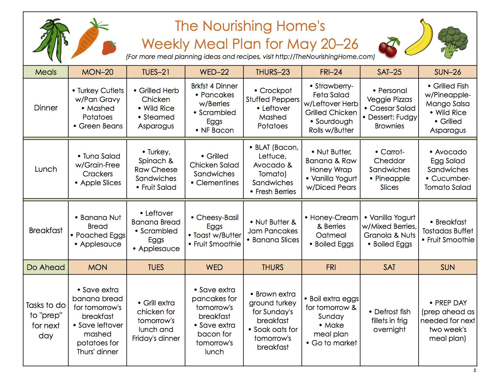 bi weekly meal plan for may 13 26 the better mom