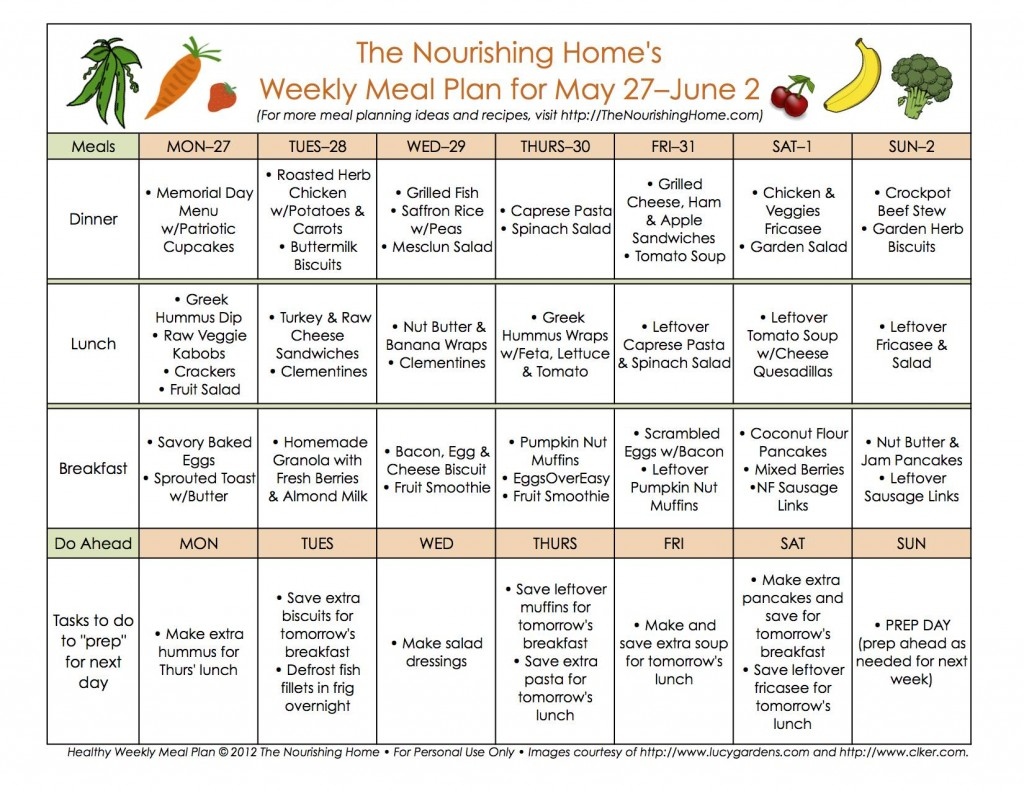 New Meal Plan 48a