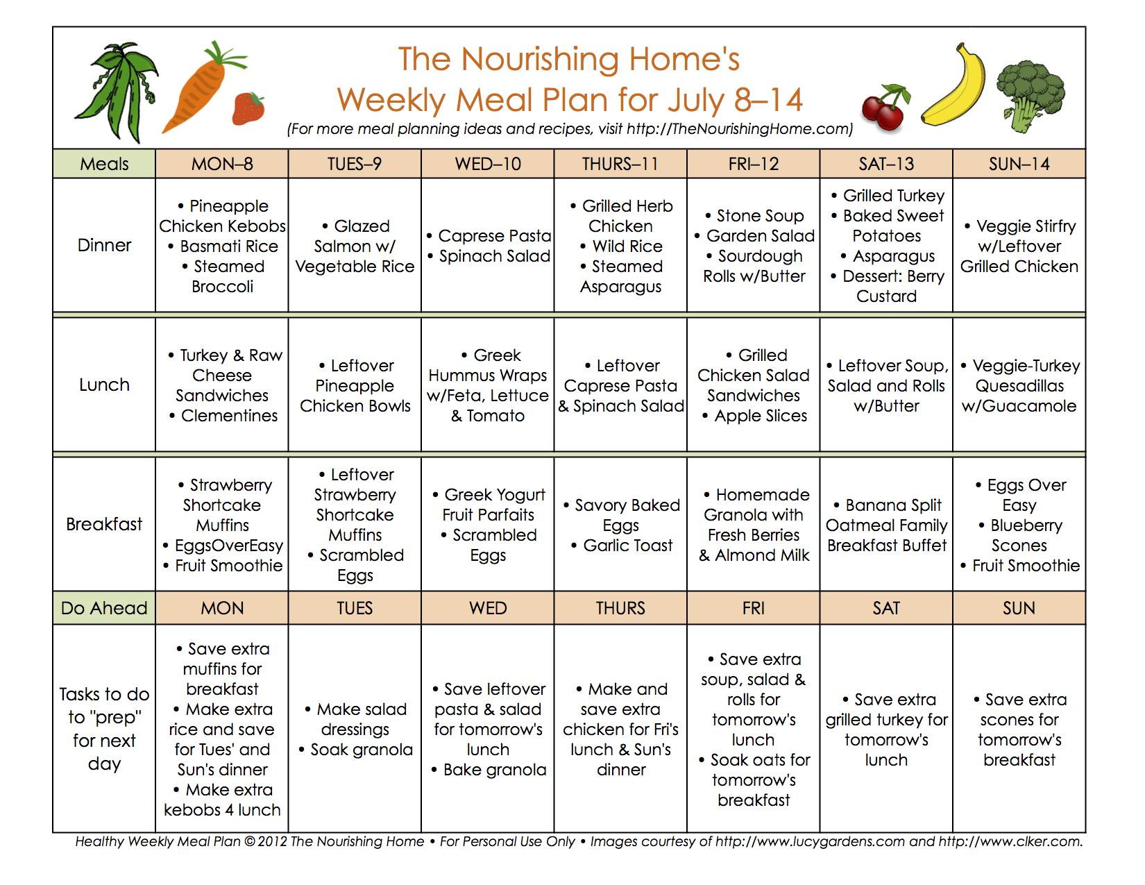 Bi-Weekly Meal Plan for July 8–21 — the Better Mom