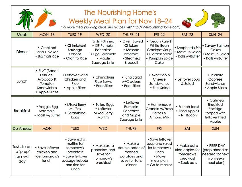 Bi-Weekly Meal Plan for November 18-24