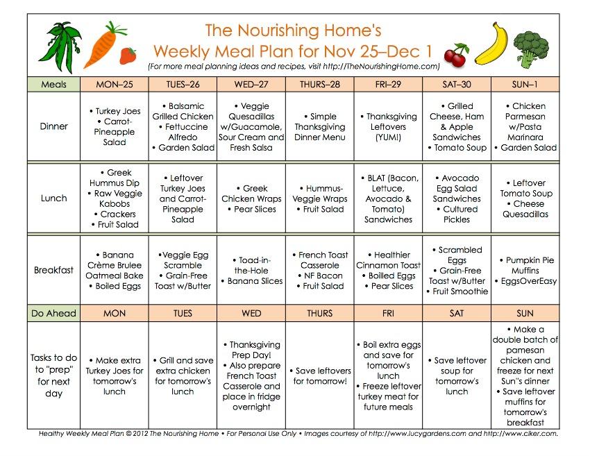 Bi-Weekly Meal Plan for November 25 - December 1