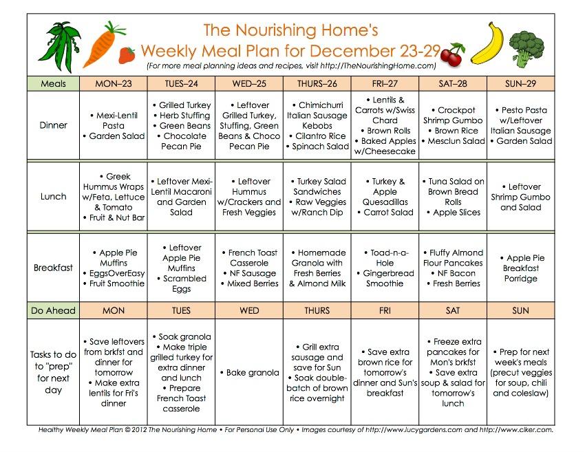 Bi-Weekly Meal Plan for Dec 23 – Dec 29