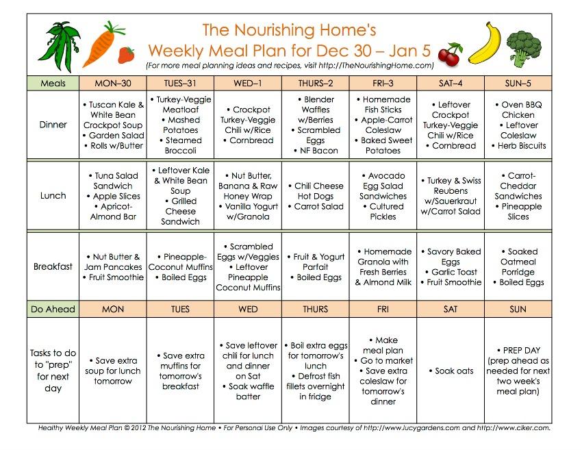 Bi-Weekly Meal Plan for December 30 – January 5