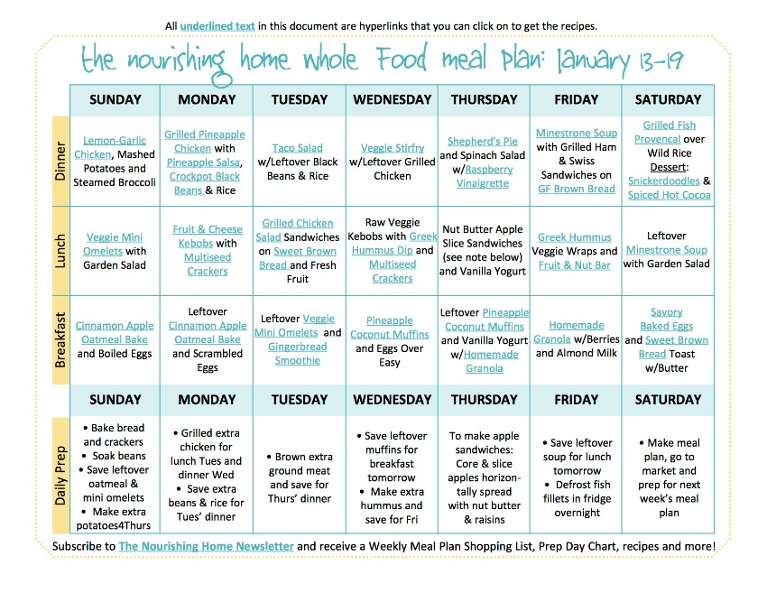 Bi-Weekly Whole Food Meal Plan for January 13–19
