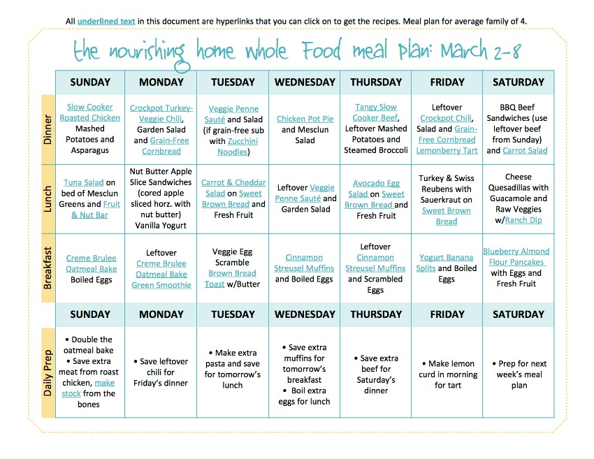 March 2-8 Meal Plan TNH
