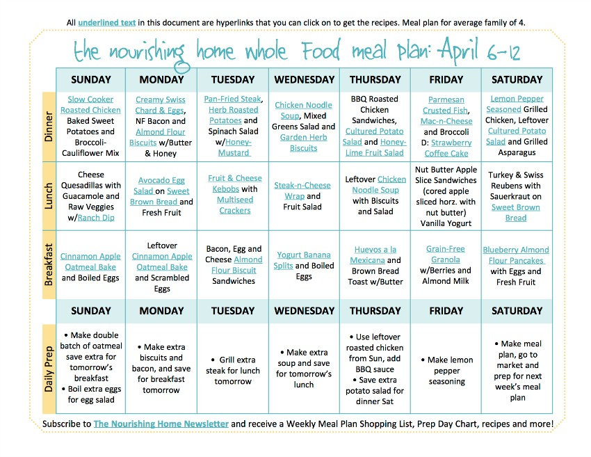 April 6-12 Meal Plan TNH