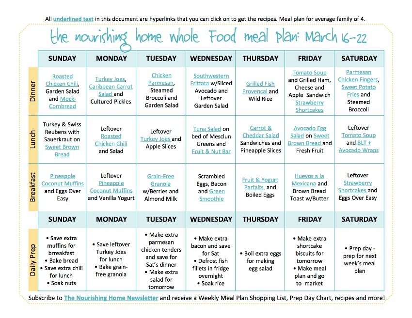 March 16-22 Meal Plan TNH.jpg