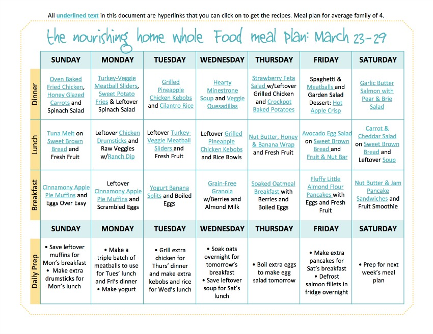 March 23-29 Meal Plan TNH.jpg