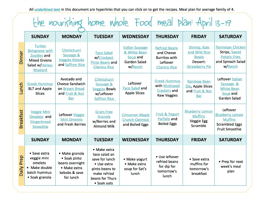 April 13-19 TNH Meal Plan