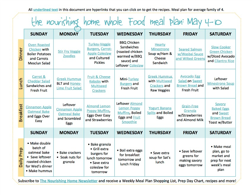 May 4-10 Meal Plan TNH