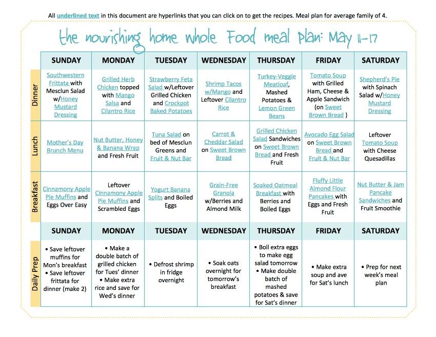 May 11-17 Meal Plan TNH