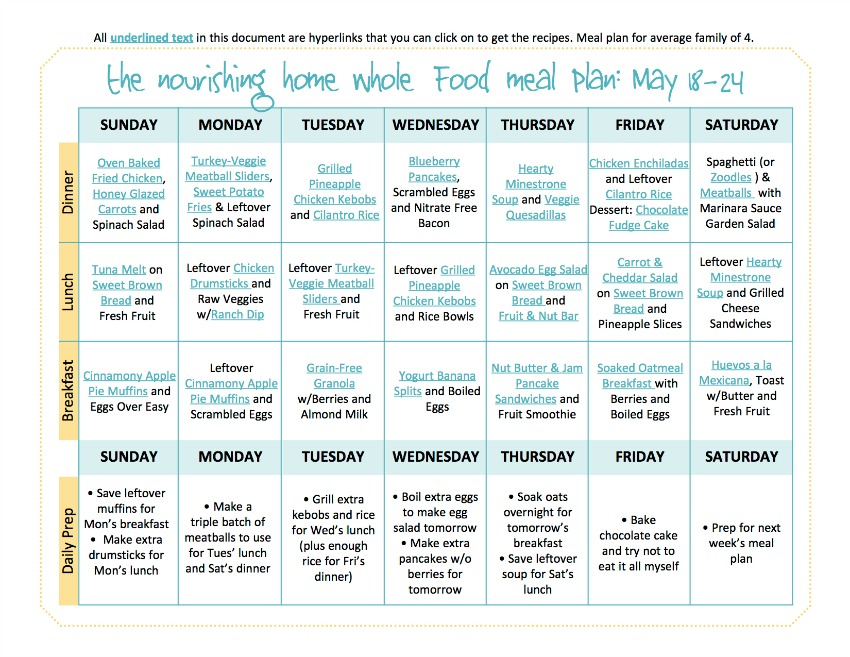 May 18-24 Meal Plan TNH