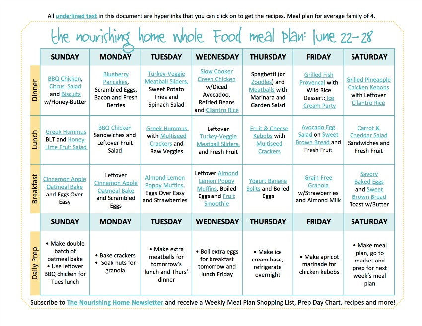 June 22-28 Meal Plan