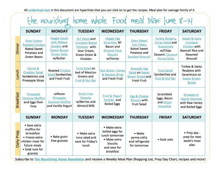 June 8-14 MealPlan