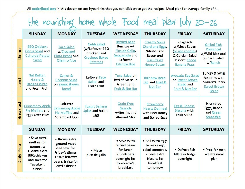 July 20-26 Meal Plan TNH