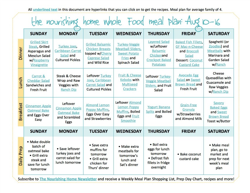 Aug 10-16 Meal Plan TNH