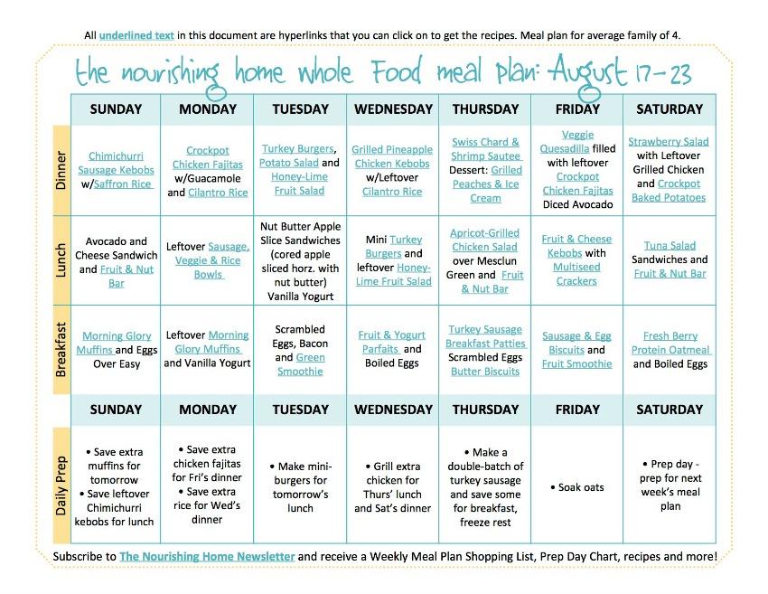 Aug 17-23 Meal Plan
