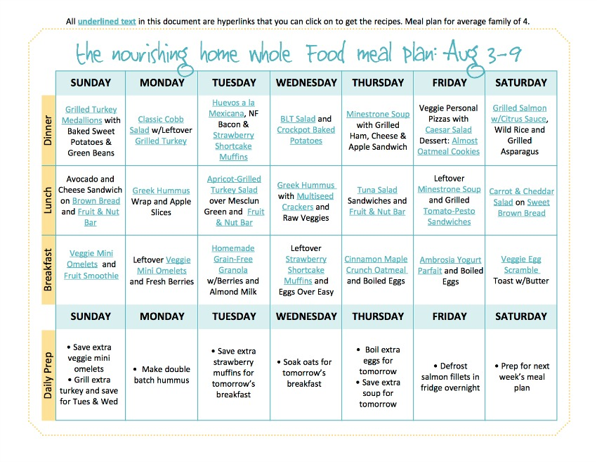 Aug 3-9 Meal Plan TNH