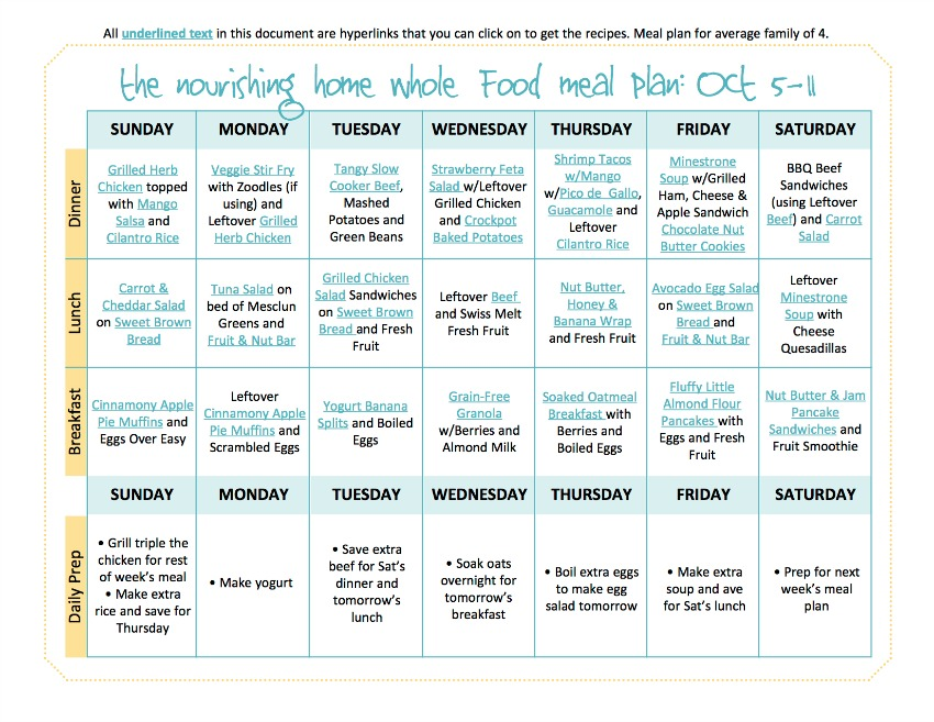 Oct 5­-11 Meal Plan TNH