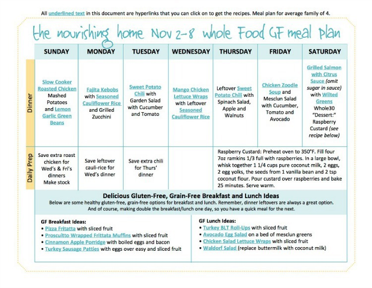 Nov 2-8 Meal Plan TNH