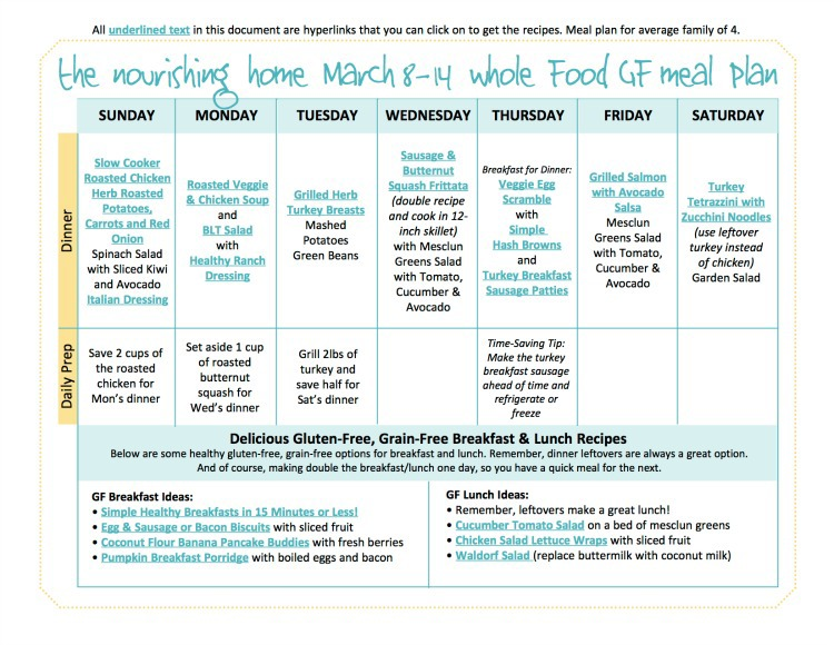 BiWeekly Meal Plan For March   The Better Mom