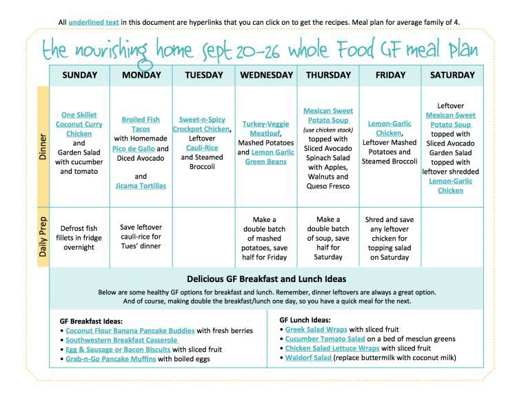 Bi weekly whole food meal plan september 1326 the better mom were pleased to provide you with a free meal planning template perfect for creating your own custom meal plans meal plan template pdf forumfinder Image collections