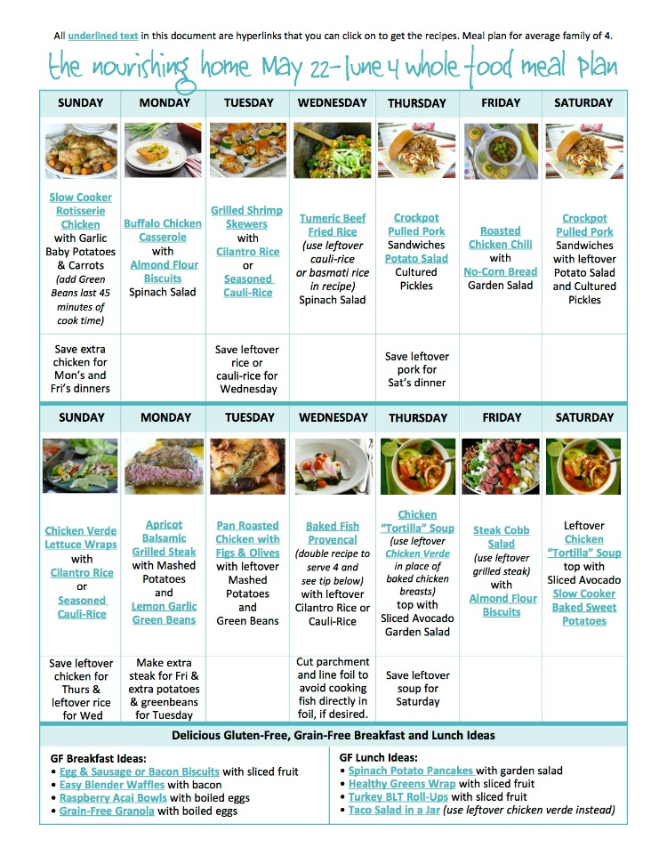 Bi weekly whole food meal plan may 22 june 4 the better mom for Cuisine plan