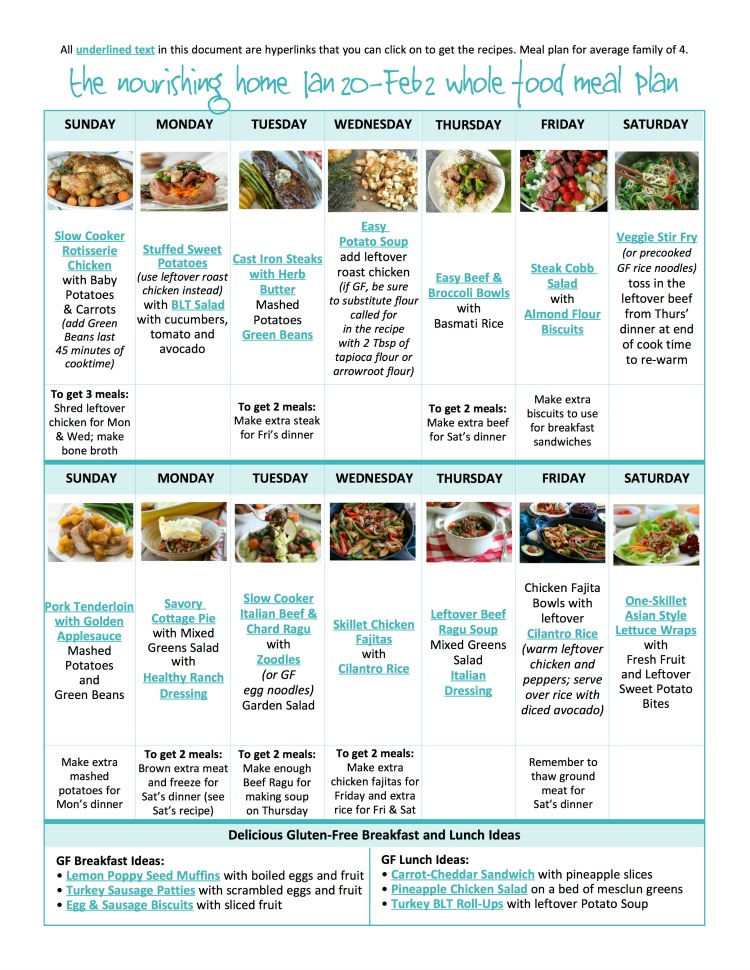 TBM Jan 20-Feb 2 GF Meal Plan.jpg