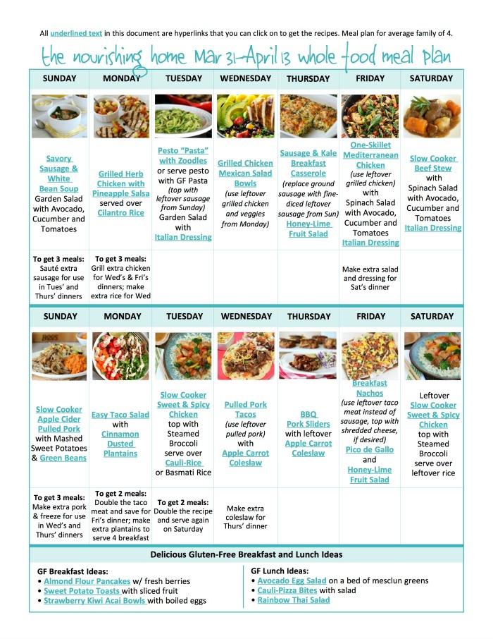 TBM March31-Apr13 GF Meal Plan.jpg