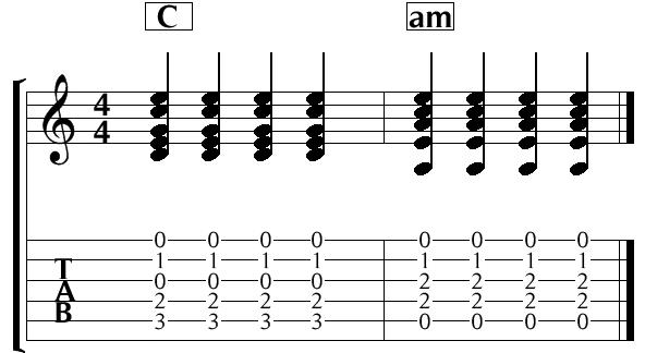 Open C Major and a minor
