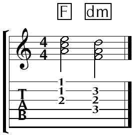 F - dm triads