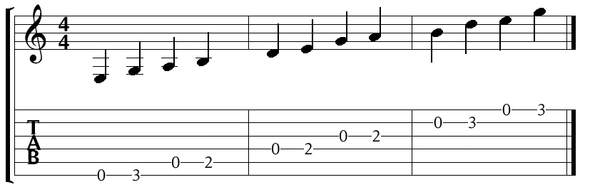 open e minor pentatonic