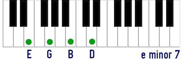 e minor 7 piano