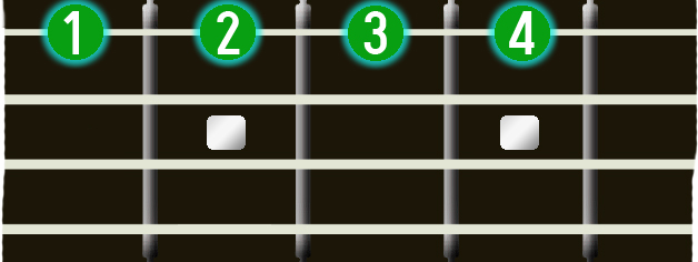 bass one finger per fret