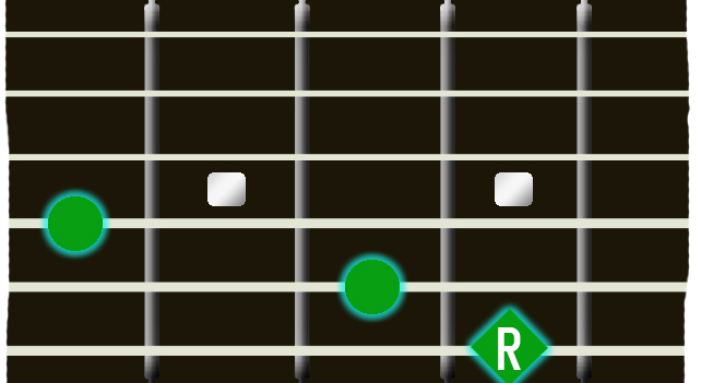 G shape power chord