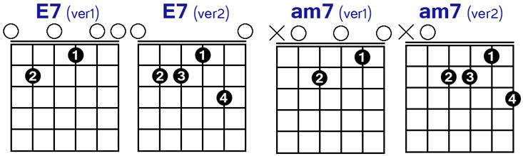 E7 and a min7
