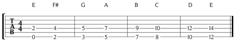 e minor octaves